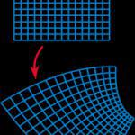 Holomorphic Function